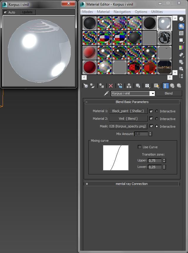 texturing process