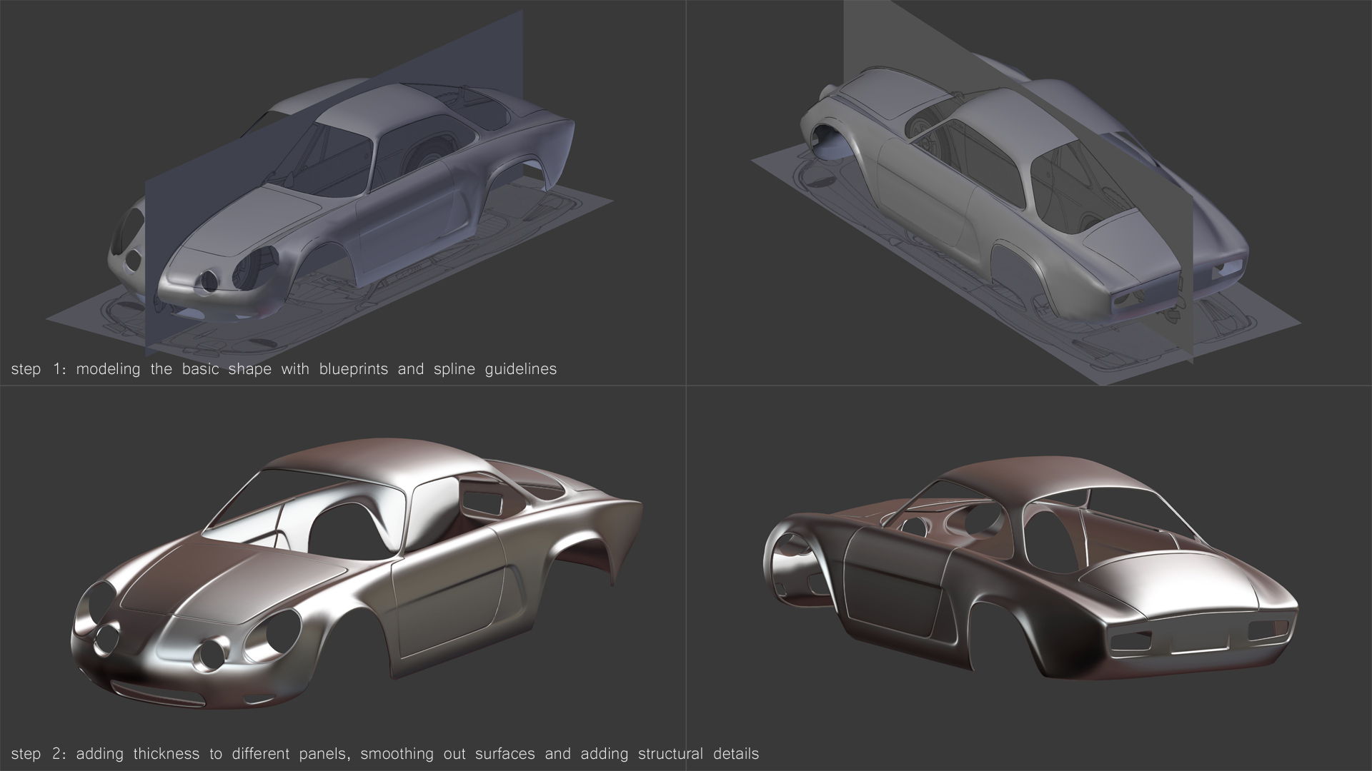 Modeling of Renault